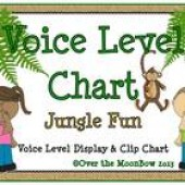 Jungle Fun Classroom Voice Level Displays & Clip Chart