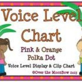 Chicka-Chicka Style Classroom Voice Level Clip Chart ~ Orange & Pink Polka Dots