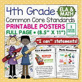 Common Core Standards Posters For Fourth Grade - Math & ELA