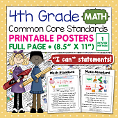 Common Core Standards Posters For Fourth Grade - Math
