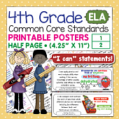 Common Core Standards Posters For Fourth Grade - ELA
