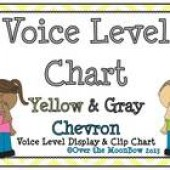 Gray & Yellow Chevron Classroom Voice Level Displays & Clip Chart