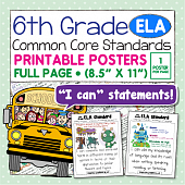 Common Core Standards Posters For Sixth Grade - ELA