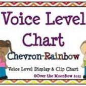 Classroom Voice Level Displays & Clip Chart –Rainbow Chevron