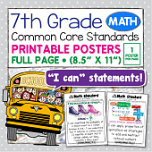Common Core Standards Posters For Seventh Grade - Math