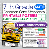Seventh Grade Common Core Standards Posters I Can Statements - Math