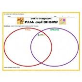 Fall Activity Pack - Fall vs. Spring Venn Diagram