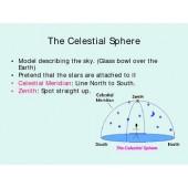 The Celestial Sphere (astronomy sky star maps)