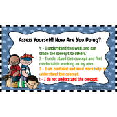 """Assess Yourself! How Are You Doing?"" Self-Assessment Rubrics"