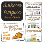 Author's Purpose - It's All About Pie
