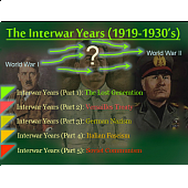 Interwar Years: 7-part series on rise of totalitarianism (w/ graphic organizers)