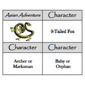 Story Starters - Asian Kung Fu Adventure Story writing aid 160 flash card set