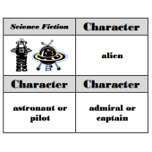 Story Starters - science fiction writing aid 120 flash card set