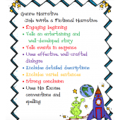 CCSS Writing Job Charts
