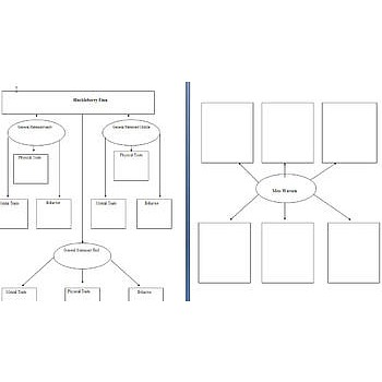 Finn Graphic Organizer For Character Analysis
