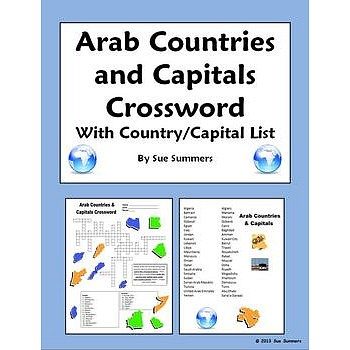 Countries Crossword IDs And CountryCapital List - Country capital list