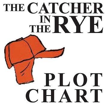 Plot Summary Of Catcher In The Rye