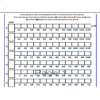 Count GCF and LCM Worksheet