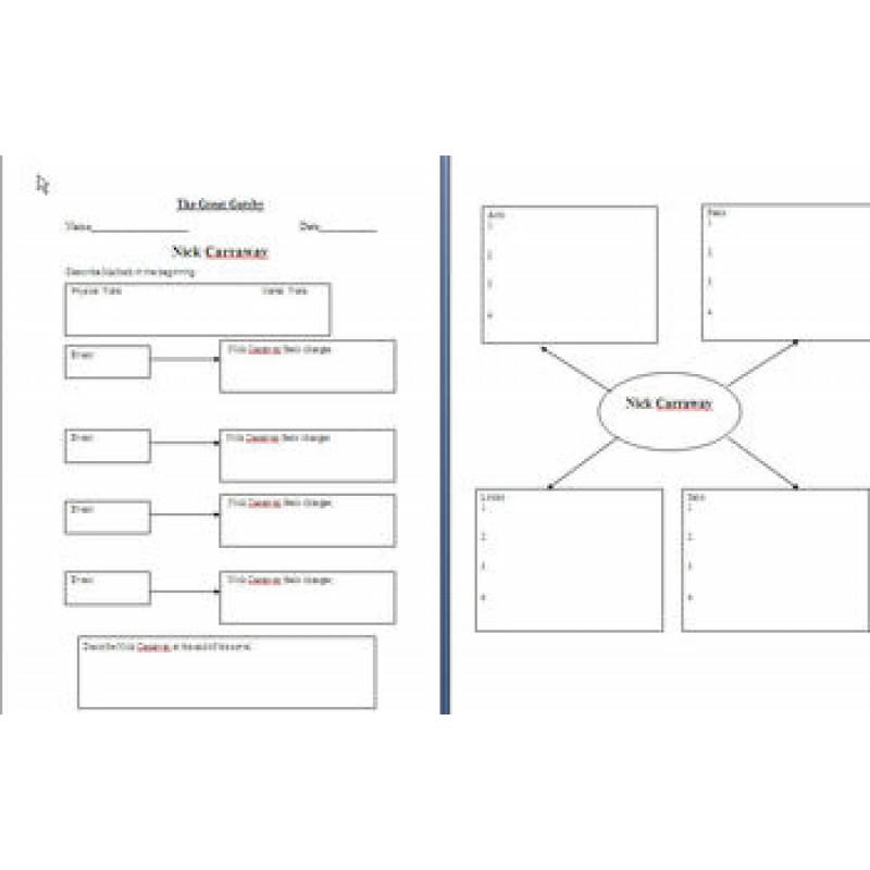 macbeth characterization graphic organizer copy