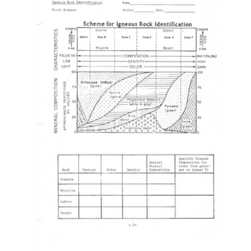 Worksheets Igneous Rock Worksheet rock identification worksheet igneous worksheet