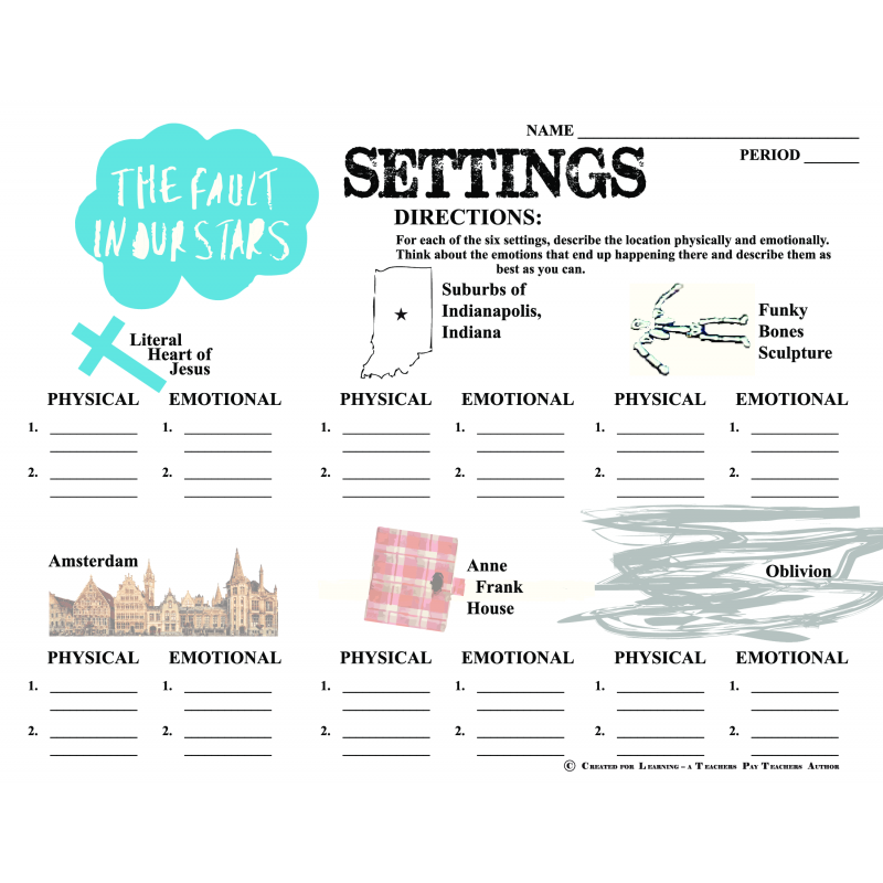 Printables Graphic Organizer For The Topic Faults in our stars setting organizer physical emotional fault emotional