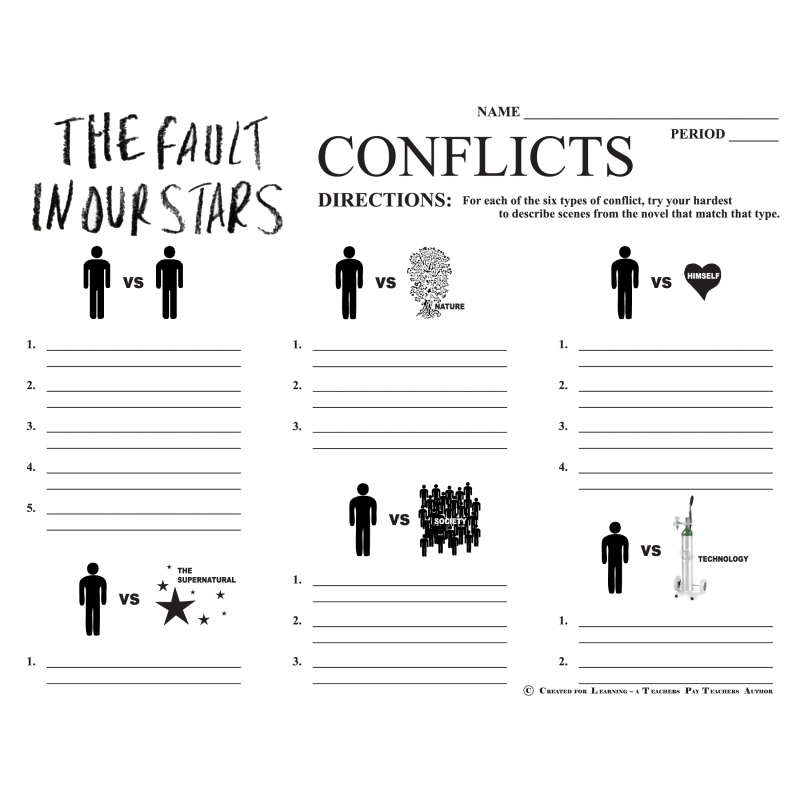 Worksheets Graphic Organizer For The Topic Faults graphic organizer for the topic faults precommunity printables worksheets 54133f6ea8038 png fault in our stars conflict organizer