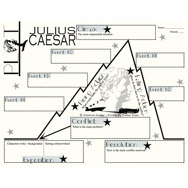 essay on julius caesar character analysis Read this literature essay and over 88,000 other research documents brutus character analysis brutus character analysis william shakespeare's play, the tragedy of julius caesar, is mainly based on the assassination of julius caesar.