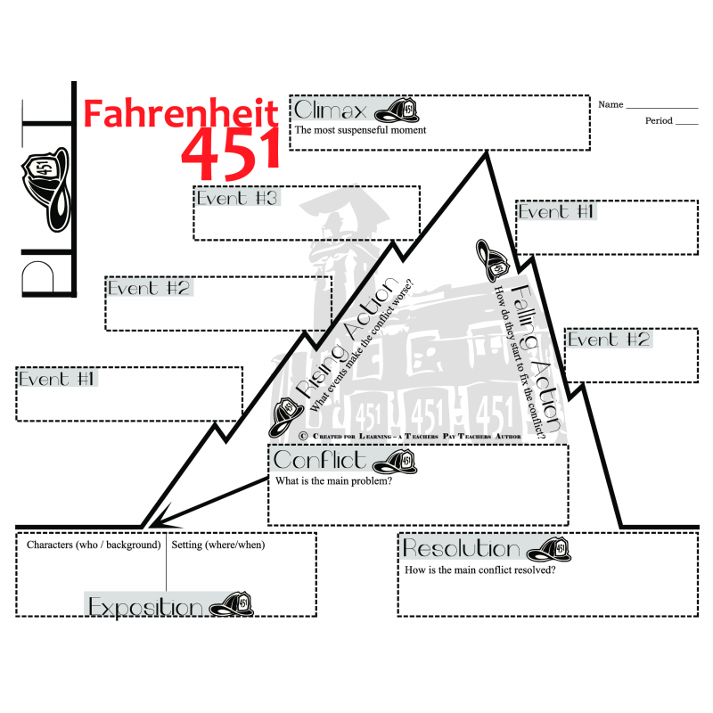 a plot overview of ray bradburys fahrenheit 451 Analysis of fahrenheit 451 by ray bradbury imagine living in a world where you are not in control of your own thoughts imagine living in a world in which all the great thinkers of the past have been blurred from existence.