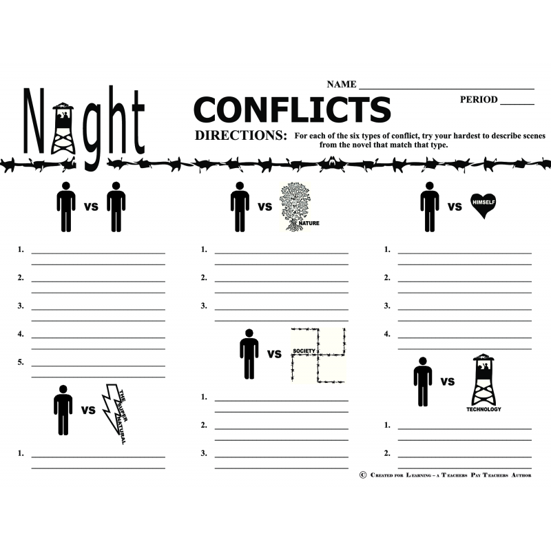 Worksheet Night Elie Wiesel Worksheets 54171a680c17f png night conflict graphic organizer 6 types of by elie wiesel