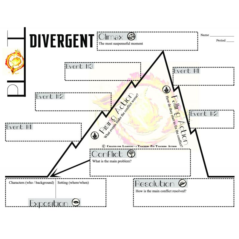 Divergent Book Plot Diagram Wiring Circuit