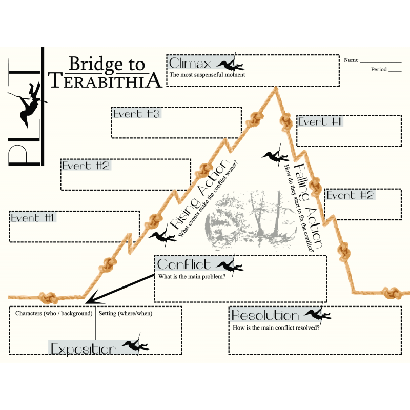 Bridge to terabithia book summary