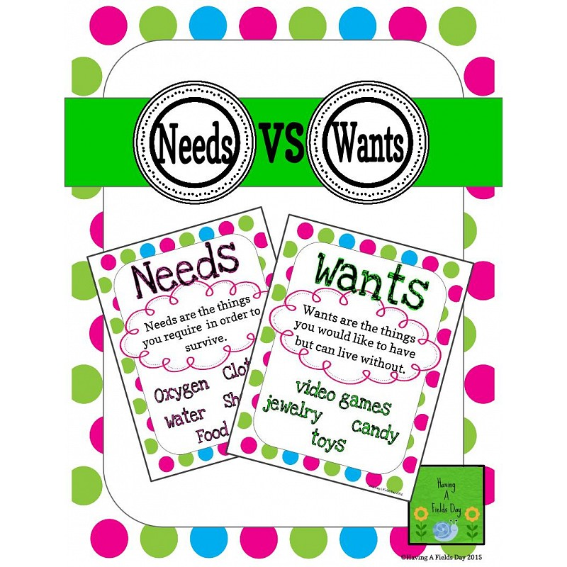 Vs Wants – Wants Vs Needs Worksheet