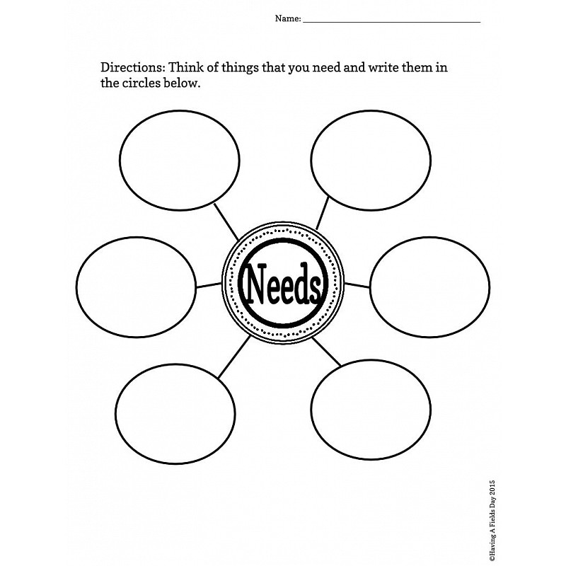 Vs Wants – Needs Vs Wants Worksheets