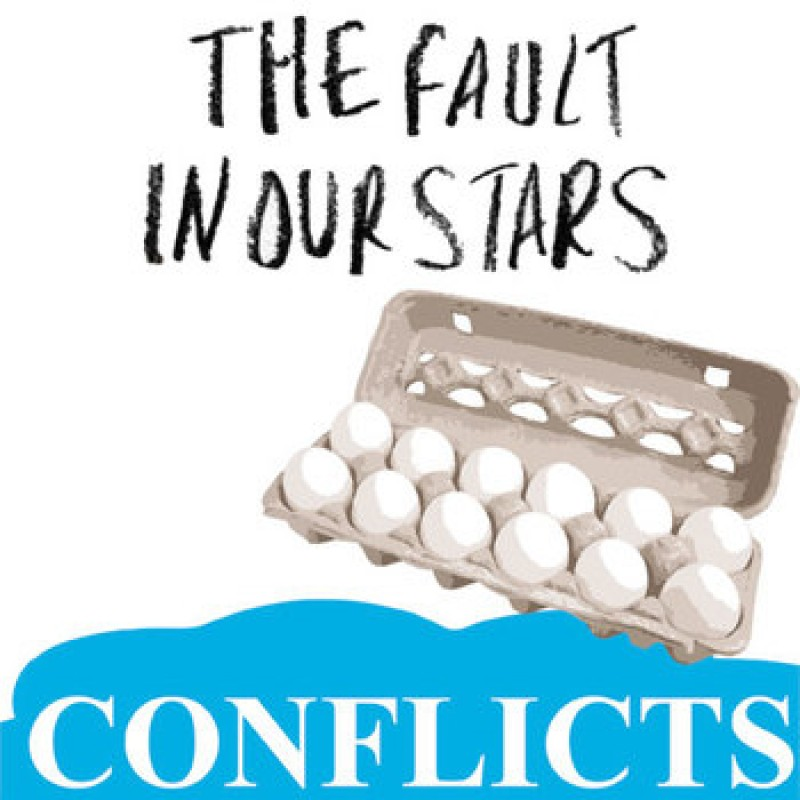 Printables Graphic Organizer For The Topic Faults in our stars conflict graphic organizer 6 types of fault conflict