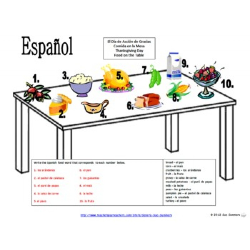 Thanksgiving Table and Vocabulary Dia de Accion de Gracias – Spanish Food Worksheets