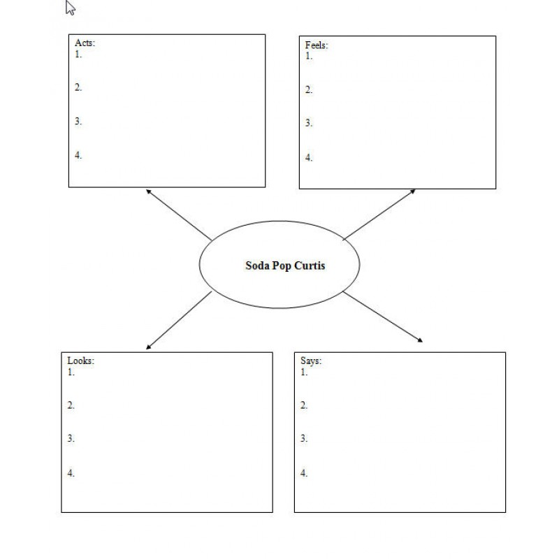 character analysis graphic organizer essay This e-book contains 5 character analysis graphic the character traits graphic organizer makes students a character analysis essay these graphic.