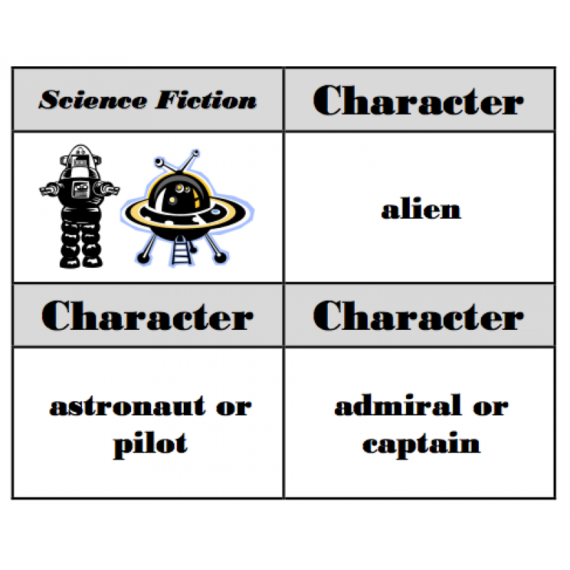 Printable Worksheets fiction writing worksheets : Starters - science fiction writing aid 120 flash card set