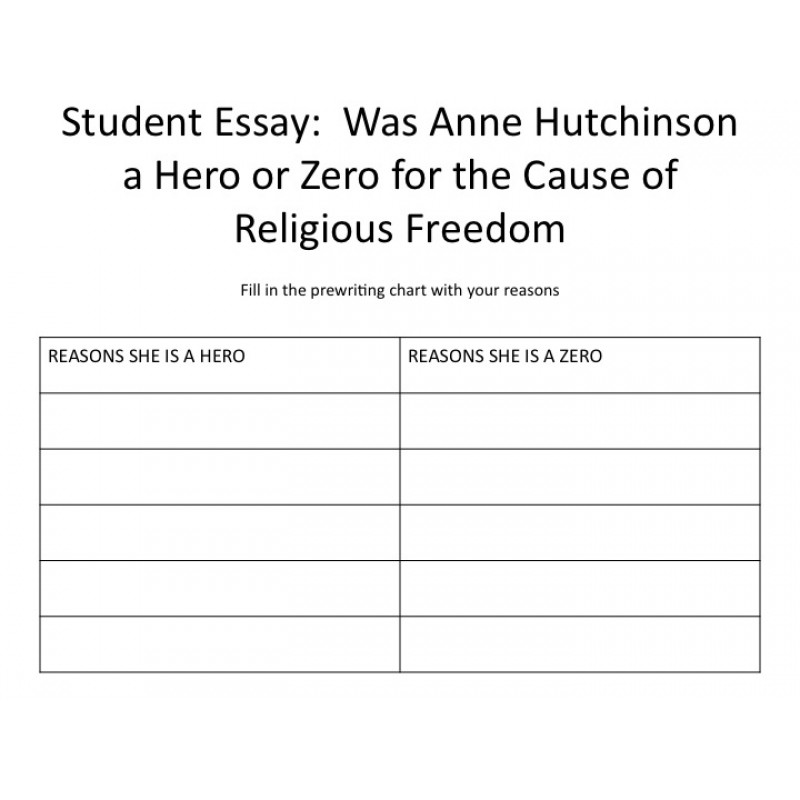anne hutchinson trial essay