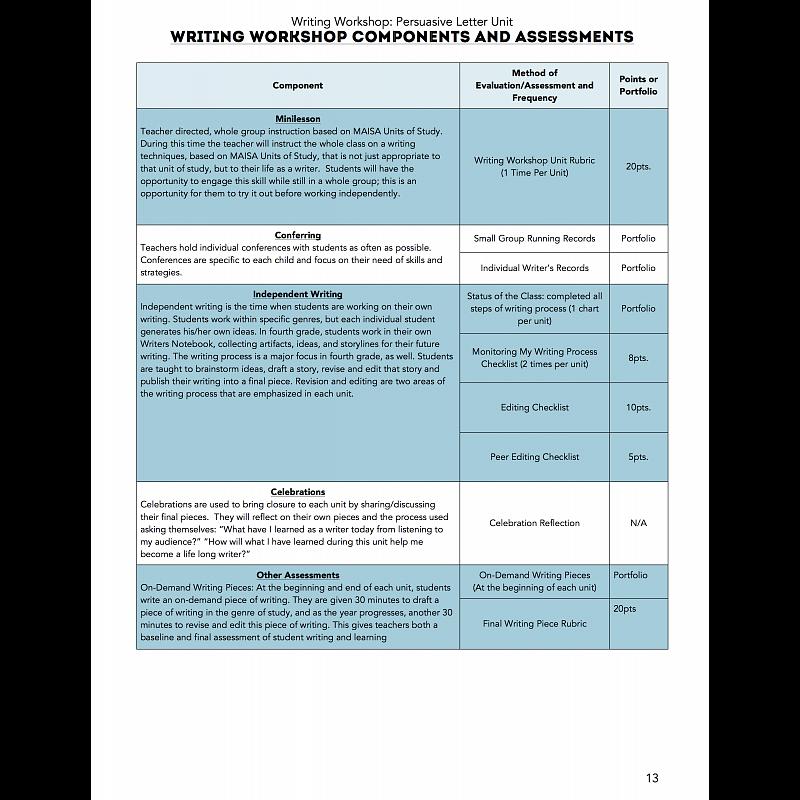 essay on homeschooling persuasive essay on homeschooling