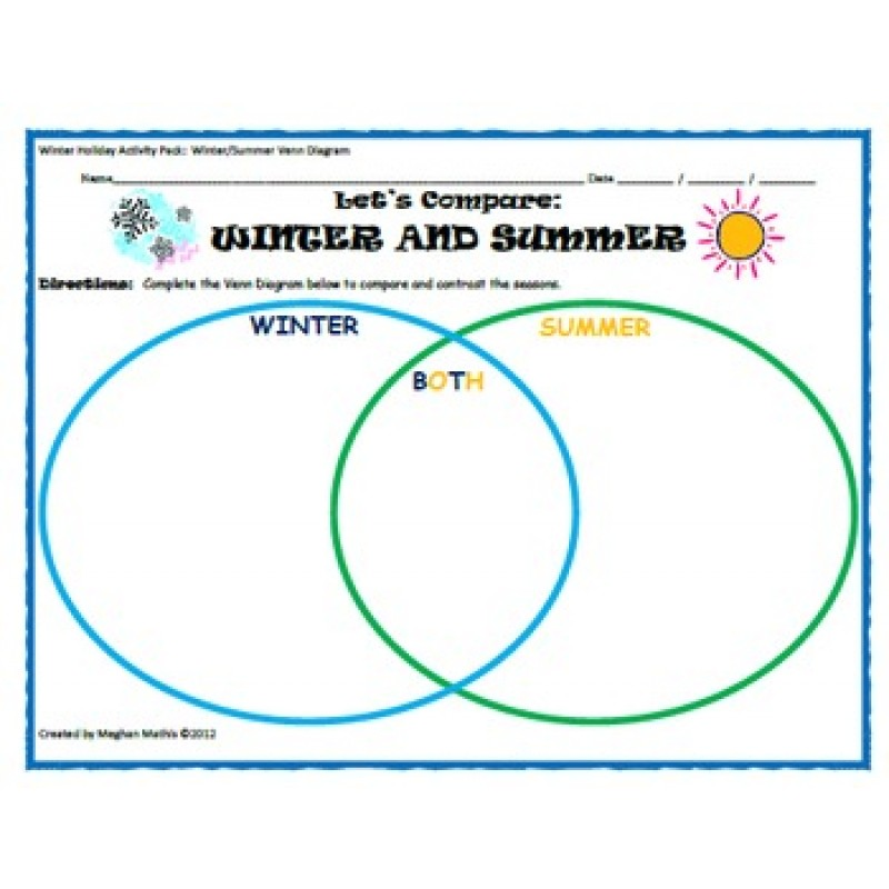 Venn Diagram Math Worksheets 8th Grade Worksheet On Make A